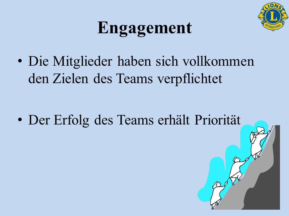 Abläufe und Verfahren Erfolgreiche Teams: