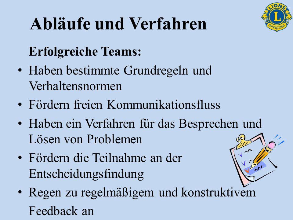 Führung Gelegenheiten für geteilte Führung unter den Teammitglieder