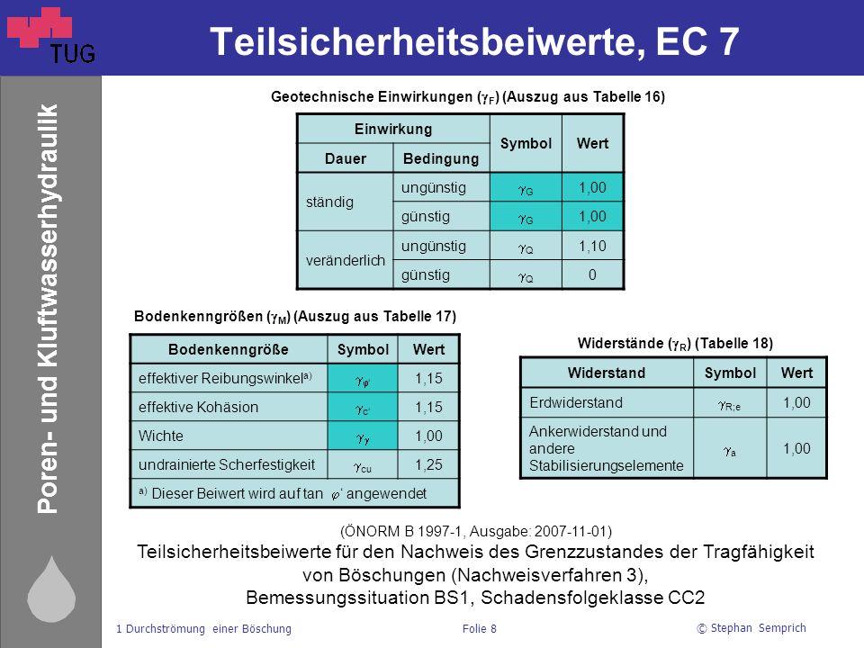 Teilsicherheitsbeiwerte, EC 7