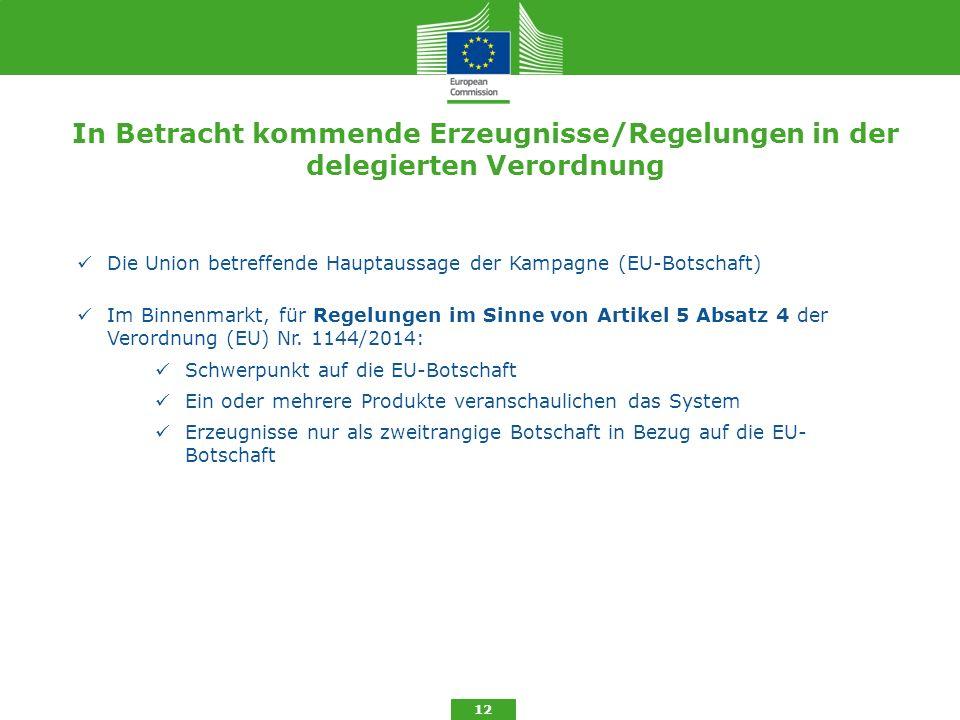 In Betracht kommende Erzeugnisse/Regelungen in der delegierten Verordnung