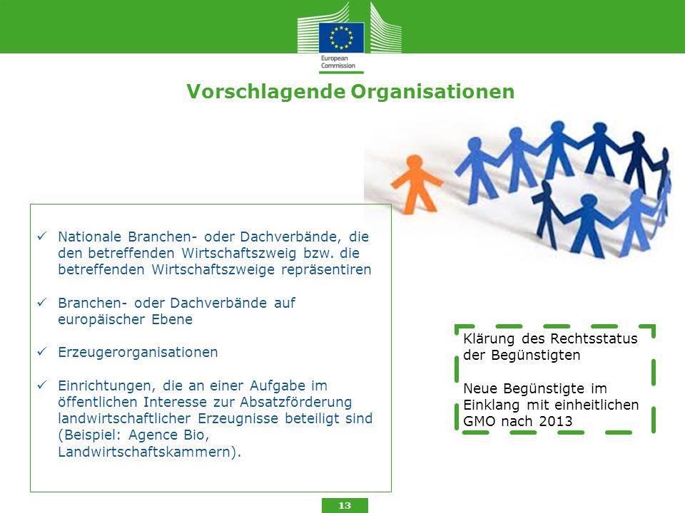 Vorschlagende Organisationen