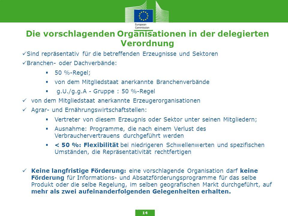 Die vorschlagenden Organisationen in der delegierten Verordnung