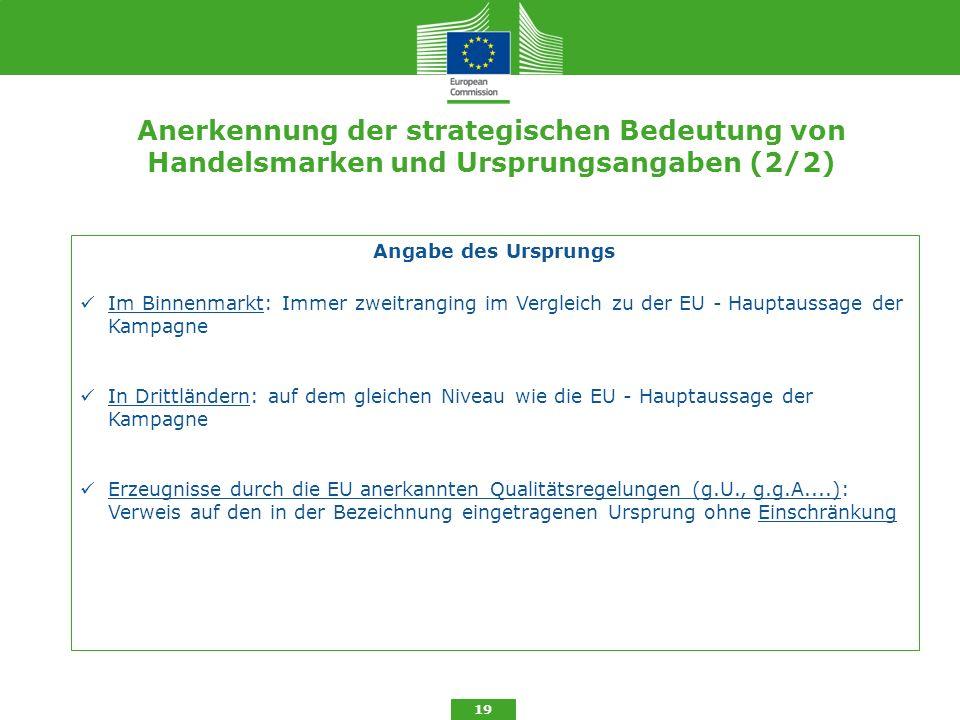 Anerkennung der strategischen Bedeutung von Handelsmarken und Ursprungsangaben (2/2)