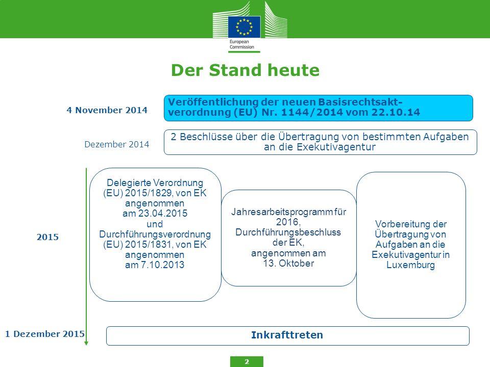 Der Stand heute Veröffentlichung der neuen Basisrechtsakt-