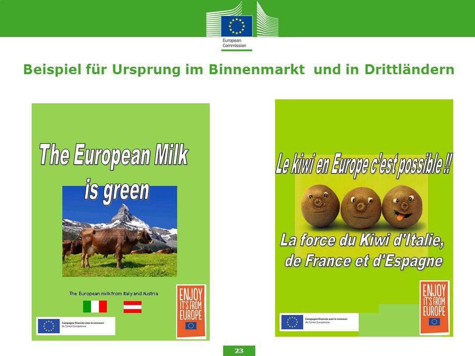 Beispiel für Ursprung im Binnenmarkt und in Drittländern