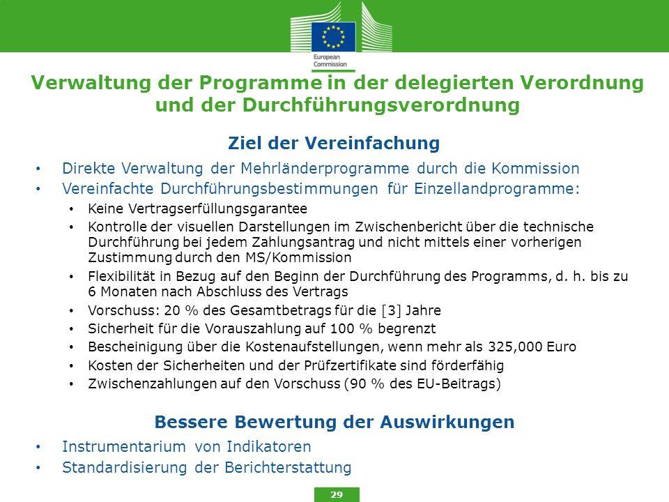Verwaltung der Programme in der delegierten Verordnung und der Durchführungsverordnung