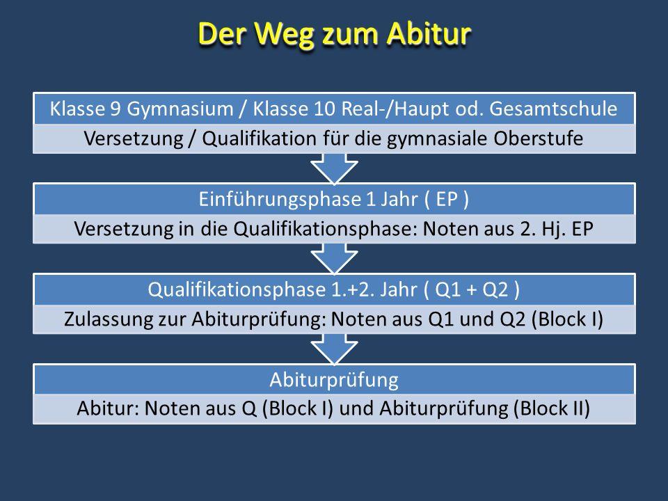 Der Weg zum Abitur Klasse 9 Gymnasium / Klasse 10 Real-/Haupt od. Gesamtschule. Versetzung / Qualifikation für die gymnasiale Oberstufe.