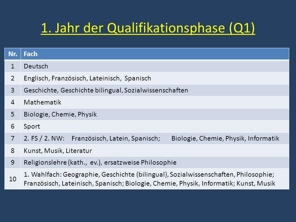 1. Jahr der Qualifikationsphase (Q1)