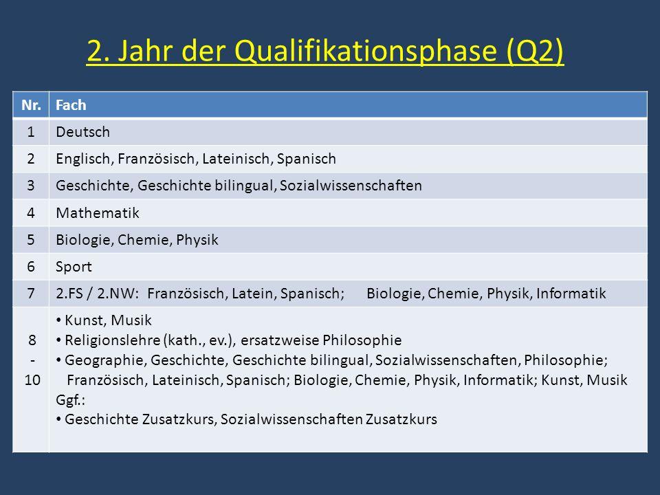 2. Jahr der Qualifikationsphase (Q2)