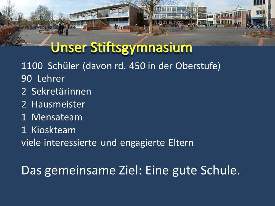 Unser Stiftsgymnasium