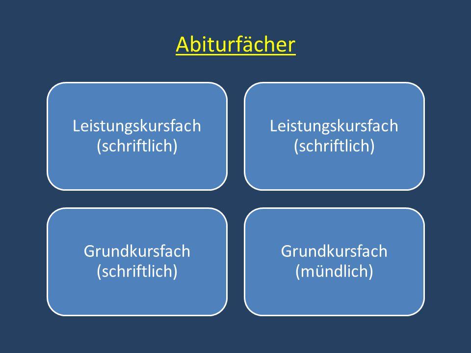 Abiturfächer Leistungskursfach (schriftlich)