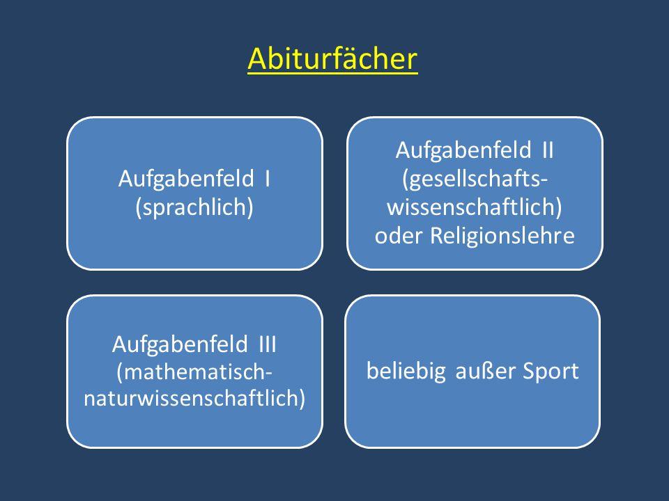 Abiturfächer Aufgabenfeld I (sprachlich) Aufgabenfeld II (gesellschafts-wissenschaftlich) oder Religionslehre.