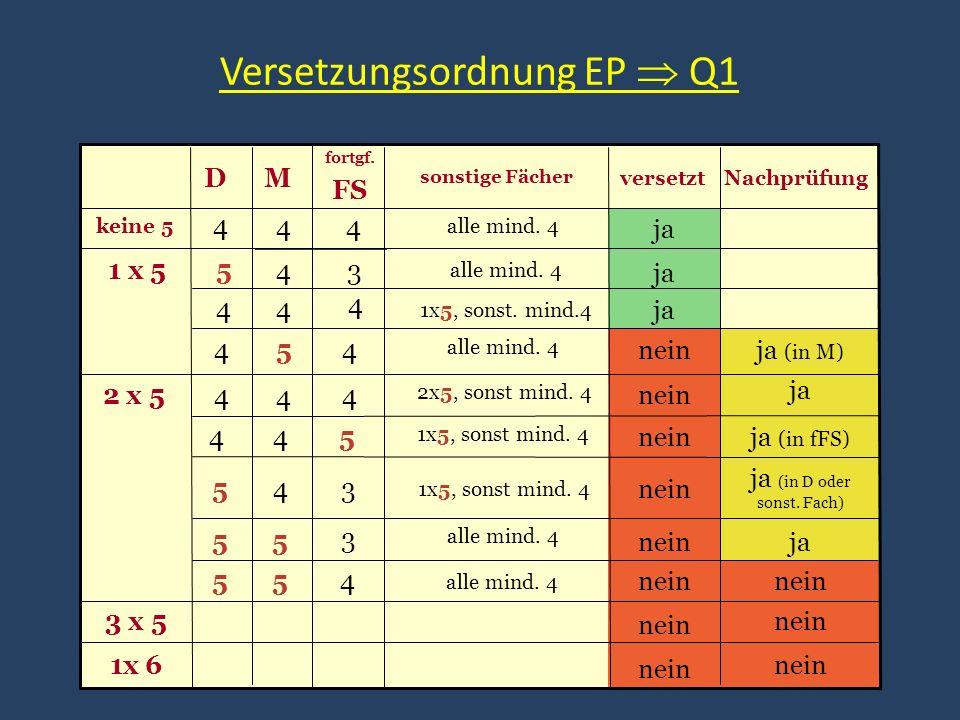 Versetzungsordnung EP  Q1