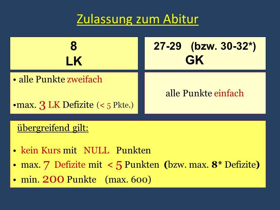 Zulassung zum Abitur 8 LK 27-29 (bzw. 30-32*) GK alle Punkte zweifach