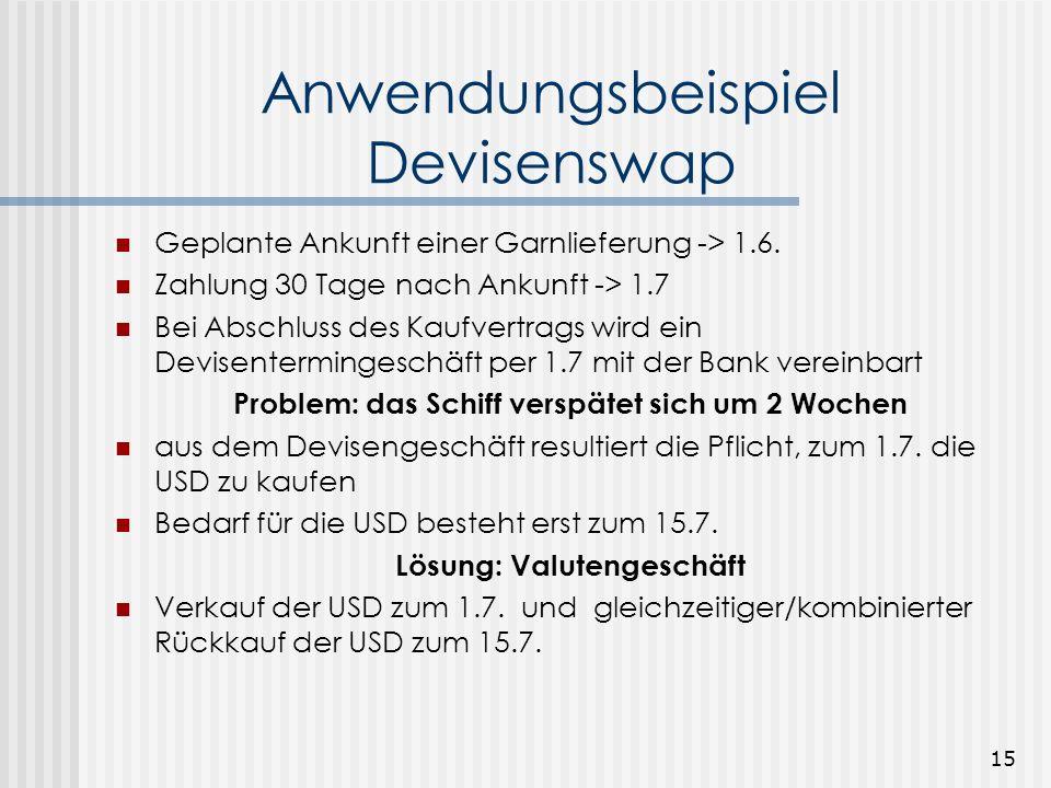 Anwendungsbeispiel Devisenswap