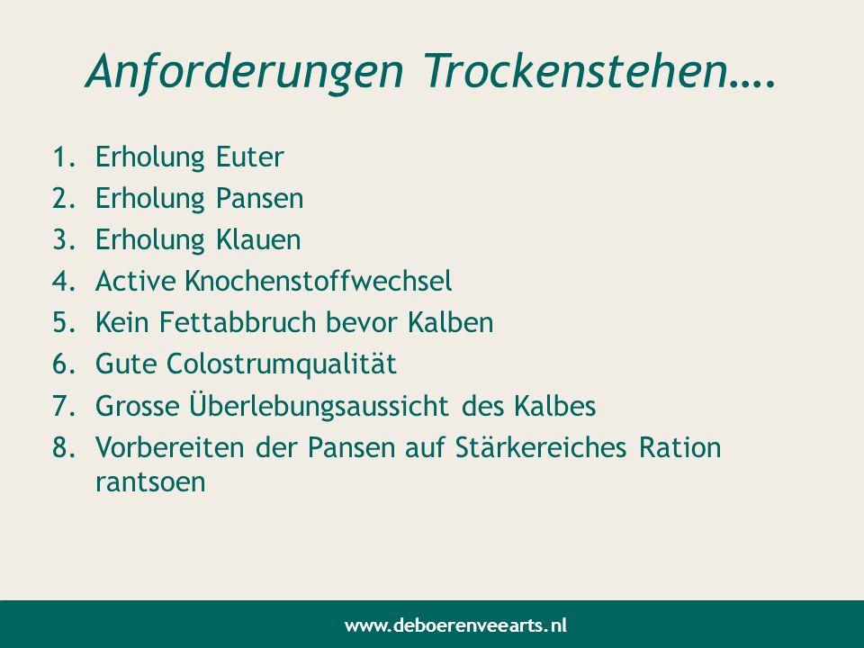 Anforderungen Trockenstehen….