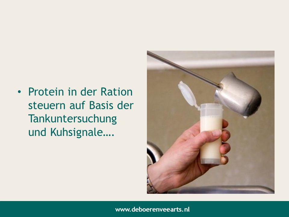 Protein in der Ration steuern auf Basis der Tankuntersuchung und Kuhsignale….