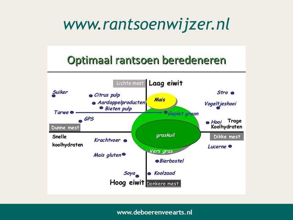 www.rantsoenwijzer.nl www.deboerenveearts.nl