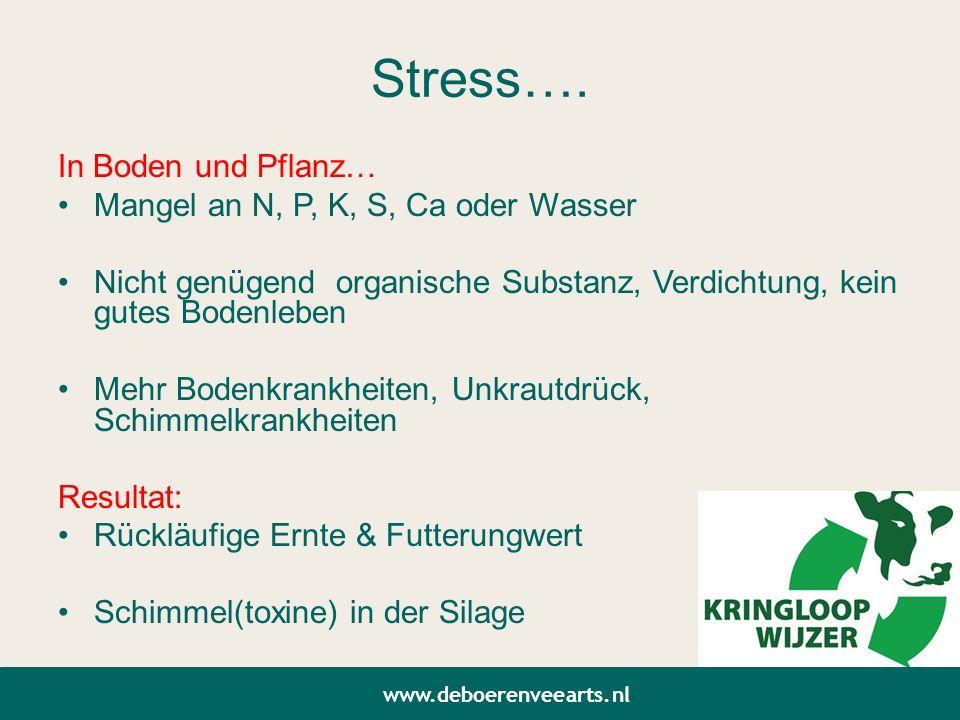 Stress…. In Boden und Pflanz… Mangel an N, P, K, S, Ca oder Wasser