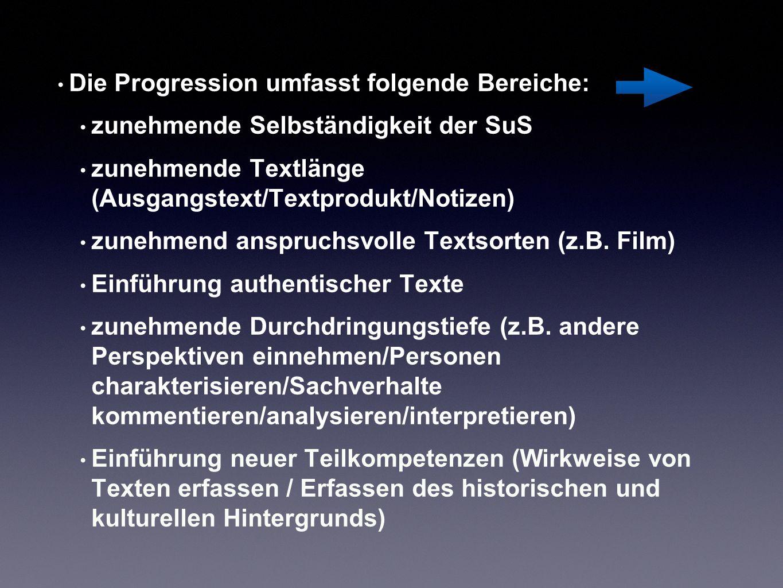 Die Progression umfasst folgende Bereiche: