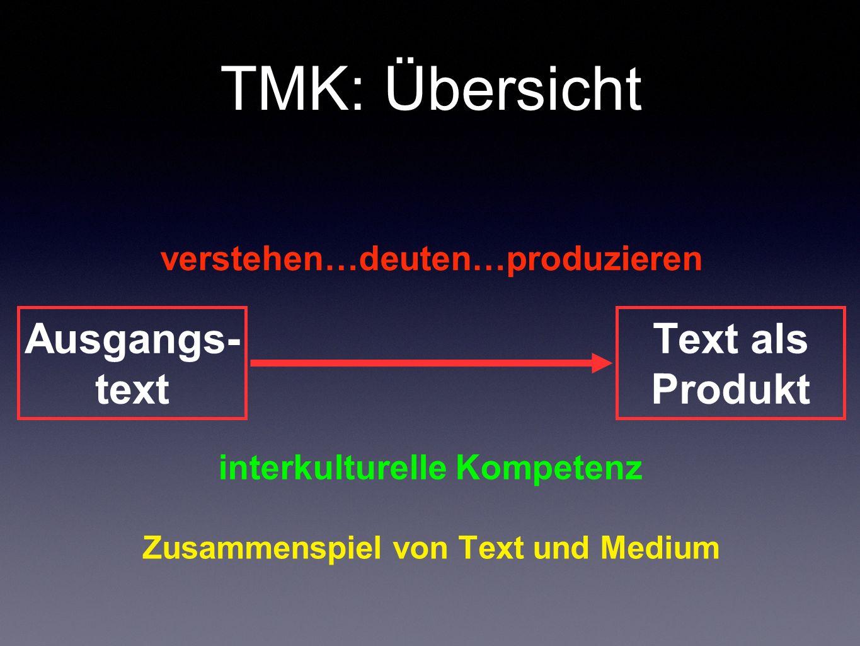 TMK: Übersicht Ausgangs-text Text als Produkt