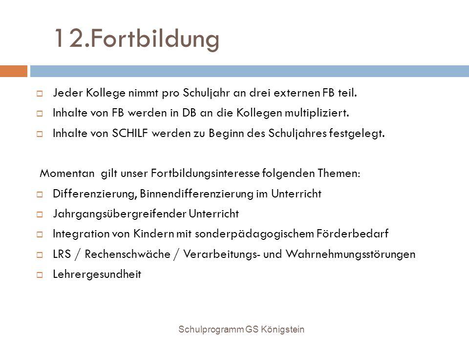12.Fortbildung Jeder Kollege nimmt pro Schuljahr an drei externen FB teil. Inhalte von FB werden in DB an die Kollegen multipliziert.