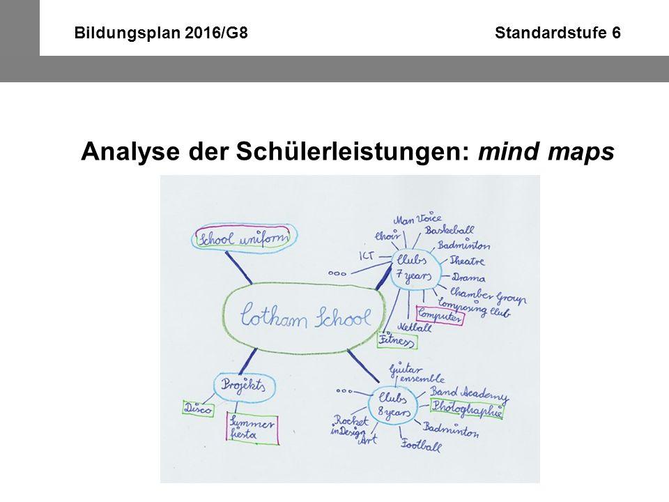 Analyse der Schülerleistungen: mind maps