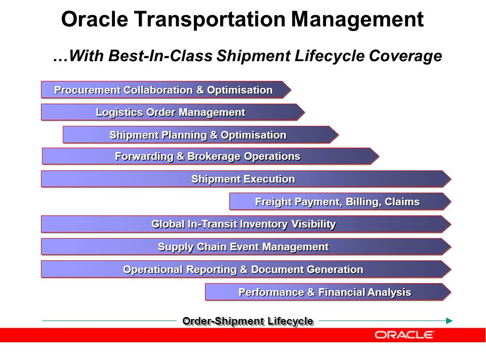 …With Best-In-Class Shipment Lifecycle Coverage