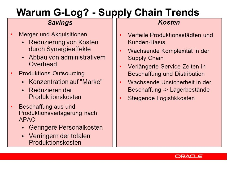 Warum G-Log - Supply Chain Trends