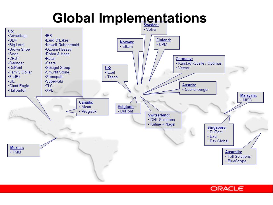 Global Implementations
