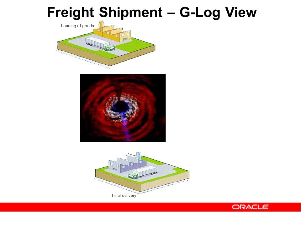 Freight Shipment – G-Log View