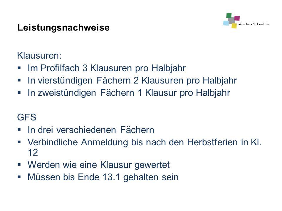 Leistungsnachweise Klausuren: Im Profilfach 3 Klausuren pro Halbjahr. In vierstündigen Fächern 2 Klausuren pro Halbjahr.