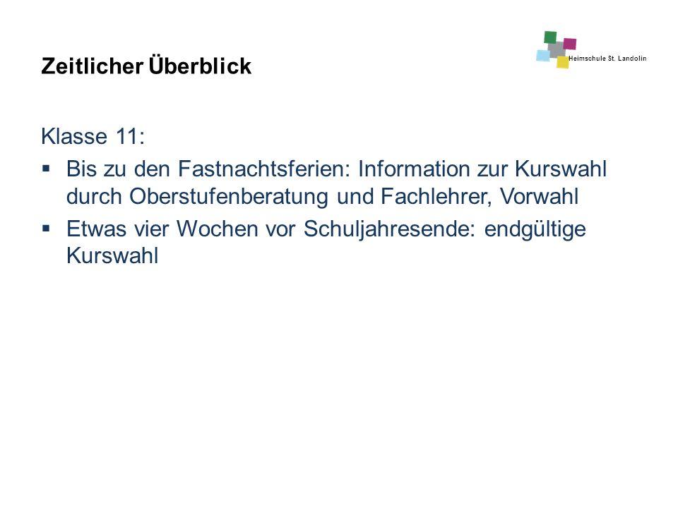 Zeitlicher Überblick Klasse 11: Bis zu den Fastnachtsferien: Information zur Kurswahl durch Oberstufenberatung und Fachlehrer, Vorwahl.