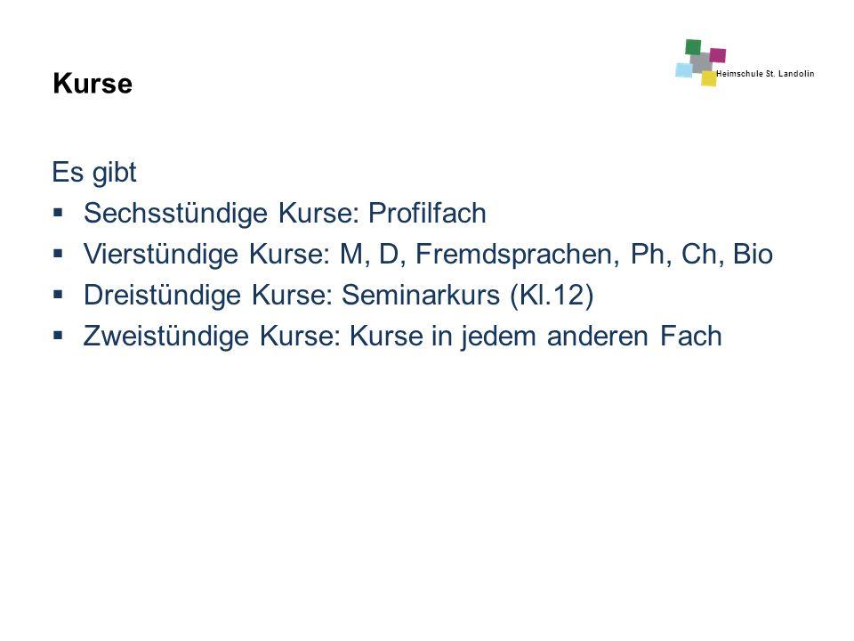 Kurse Es gibt. Sechsstündige Kurse: Profilfach. Vierstündige Kurse: M, D, Fremdsprachen, Ph, Ch, Bio.