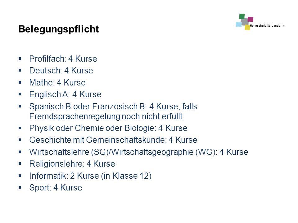 Belegungspflicht Profilfach: 4 Kurse Deutsch: 4 Kurse Mathe: 4 Kurse
