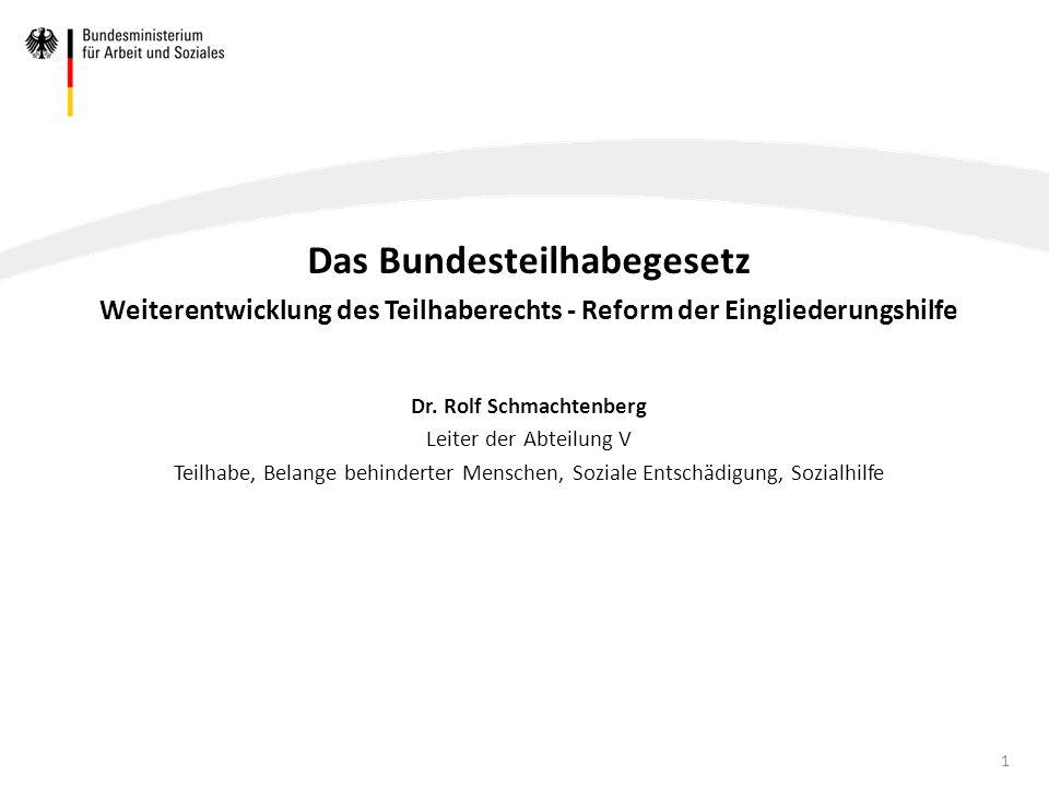 Das Bundesteilhabegesetz Dr. Rolf Schmachtenberg