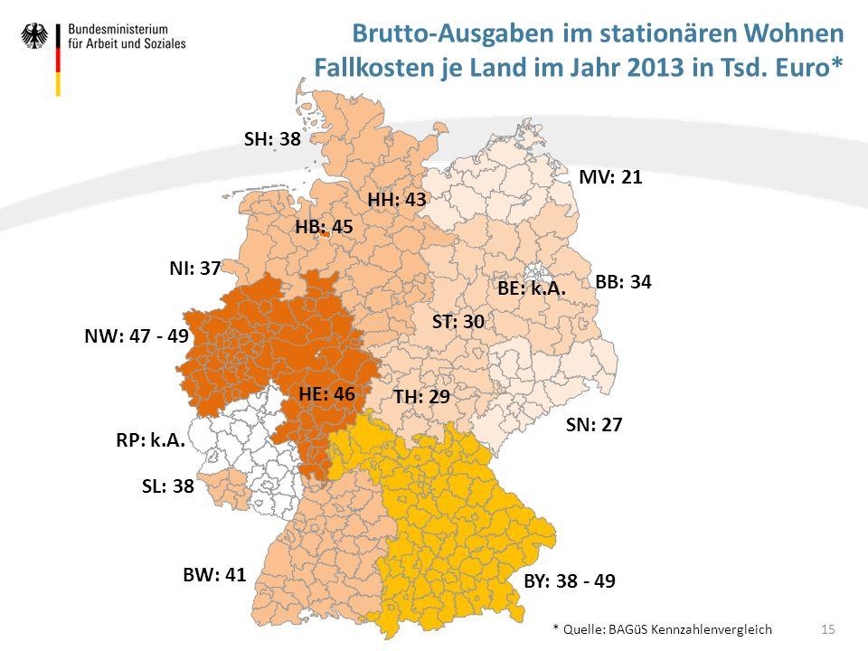 Brutto-Ausgaben im stationären Wohnen Fallkosten je Land im Jahr 2013 in Tsd. Euro*