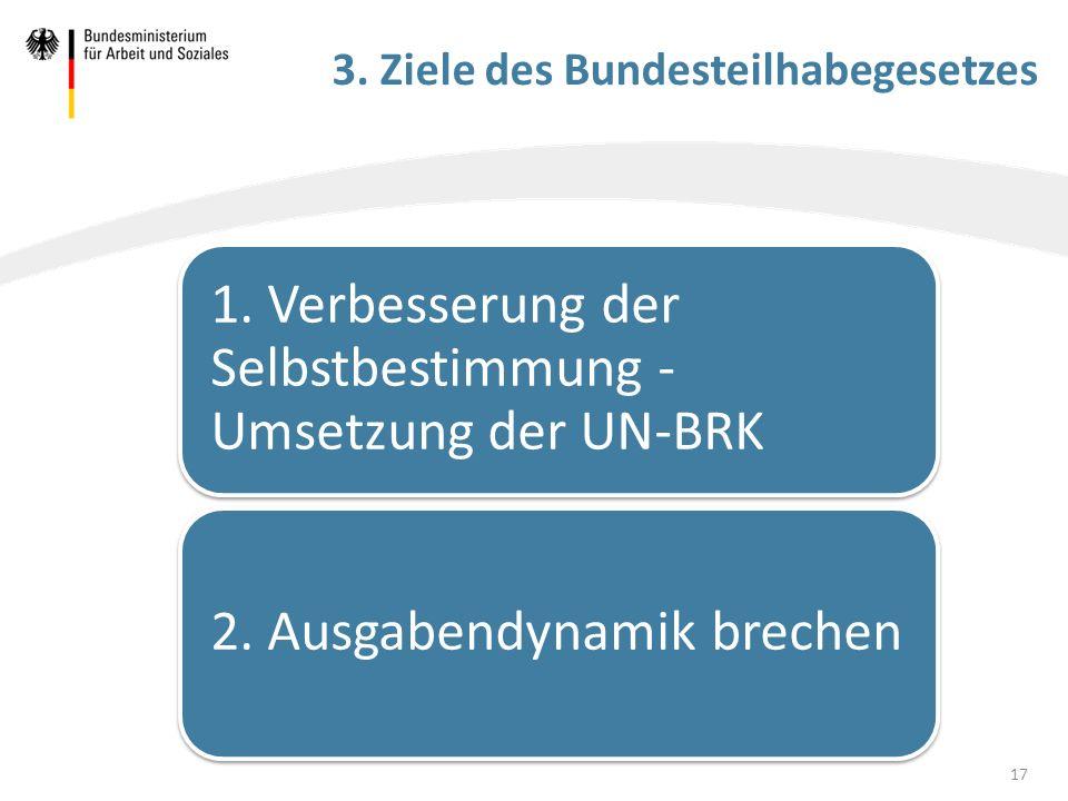 3. Ziele des Bundesteilhabegesetzes