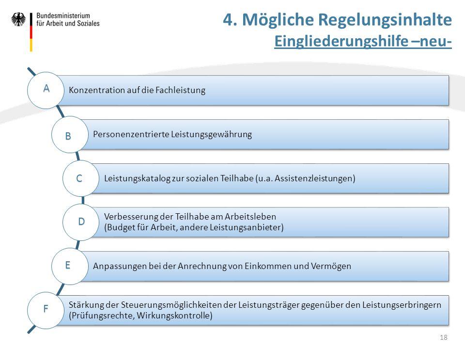 4. Mögliche Regelungsinhalte Eingliederungshilfe –neu-
