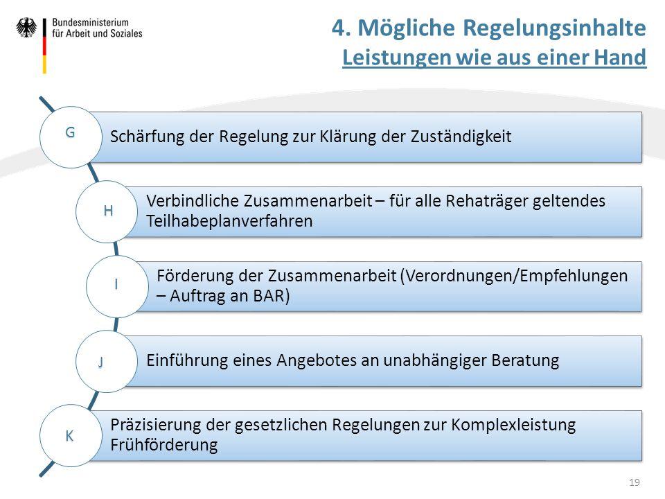 4. Mögliche Regelungsinhalte Leistungen wie aus einer Hand