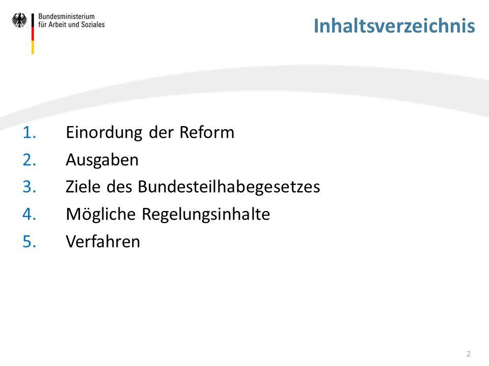 Inhaltsverzeichnis Einordung der Reform Ausgaben