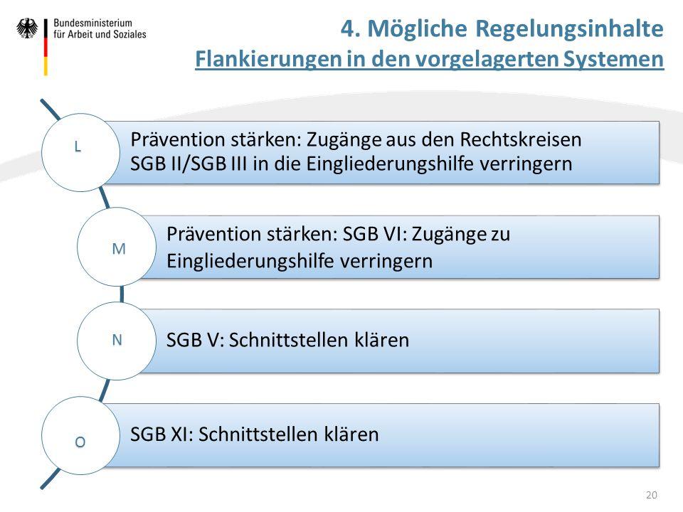 4. Mögliche Regelungsinhalte Flankierungen in den vorgelagerten Systemen