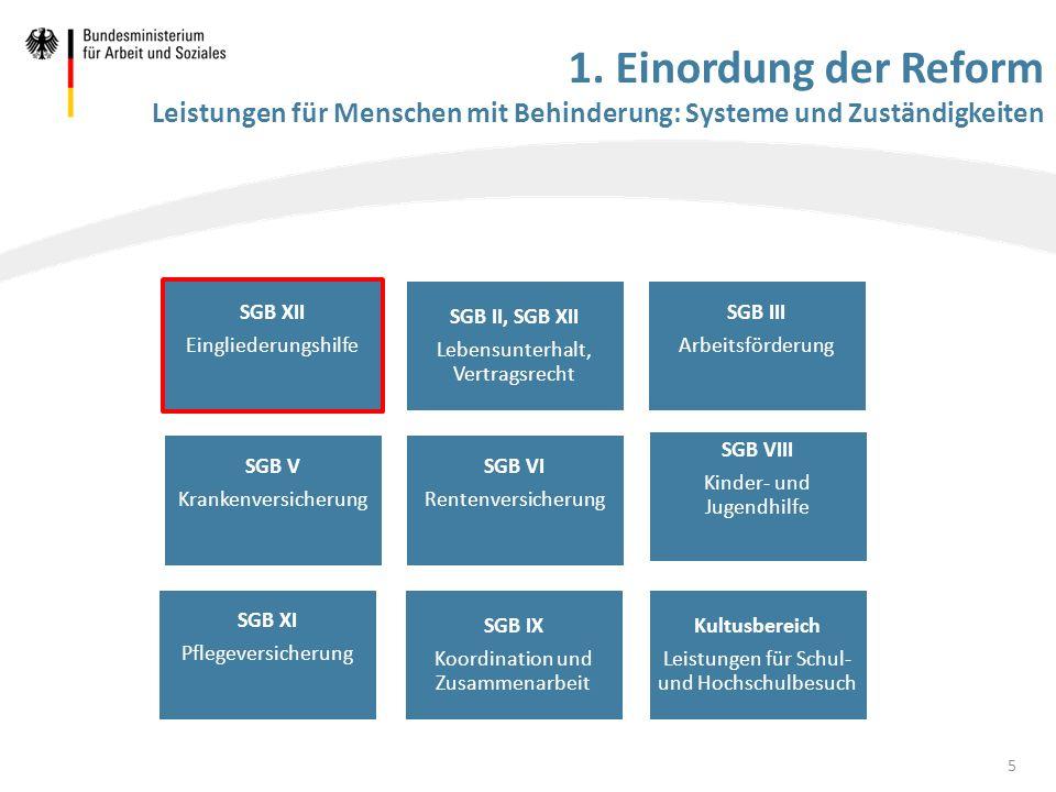 1. Einordung der Reform Leistungen für Menschen mit Behinderung: Systeme und Zuständigkeiten