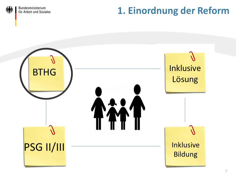 PSG II/III 1. Einordnung der Reform BTHG Inklusive Lösung