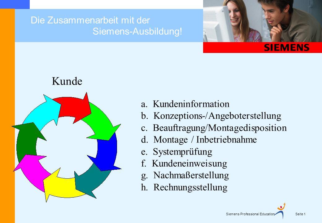 Kunde a. Kundeninformation b. Konzeptions-/Angeboterstellung