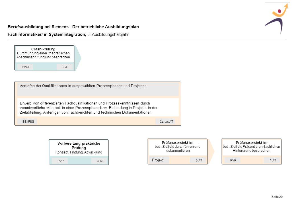 Berufsausbildung bei Siemens - Der betriebliche Ausbildungsplan