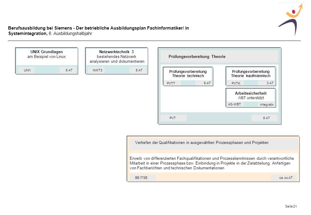 Berufsausbildung bei Siemens - Der betriebliche Ausbildungsplan Fachinformatiker/ in Systemintegration, 6. Ausbildungshalbjahr