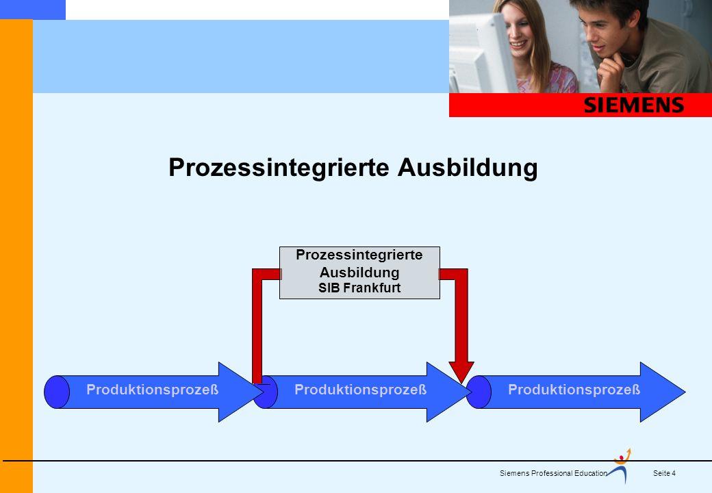 Prozessintegrierte Ausbildung