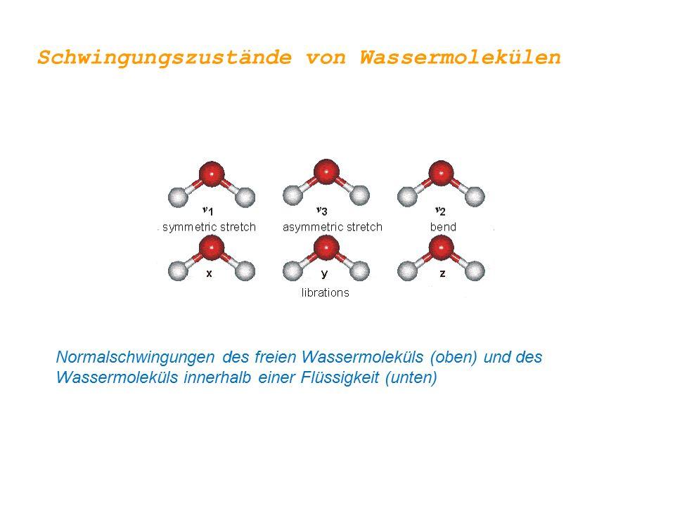 Schwingungszustände von Wassermolekülen