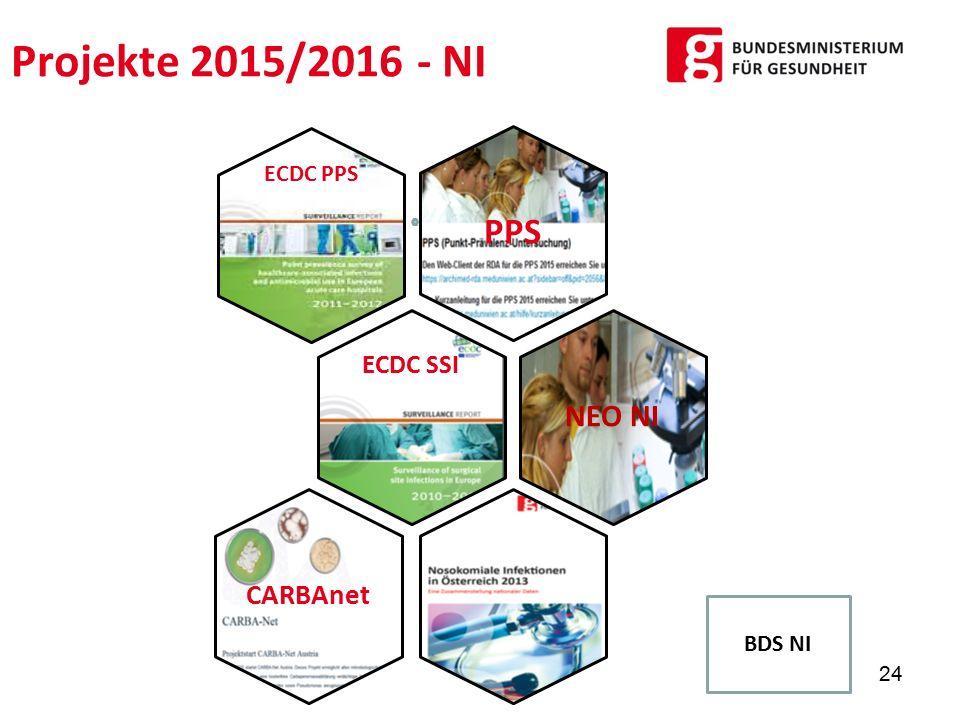 Projekte 2015/2016 - NI ECDC SSI PPS BDS NI